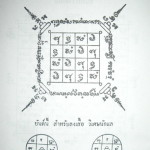 Yant Long Suea - Shirt Yantra design