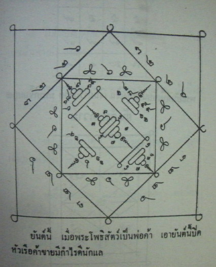 Yant Pra Potisat - Bodhisattva Yantra