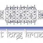 Download sak yant free ebook