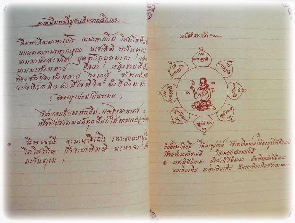 Luang Por Guay Sak Yant design book pages