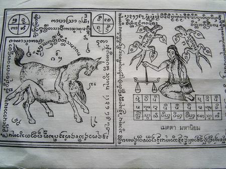 Pha Yant with Maha Sanaeh Type imagery - Lanna Tradition, with Lanna Agkhara
